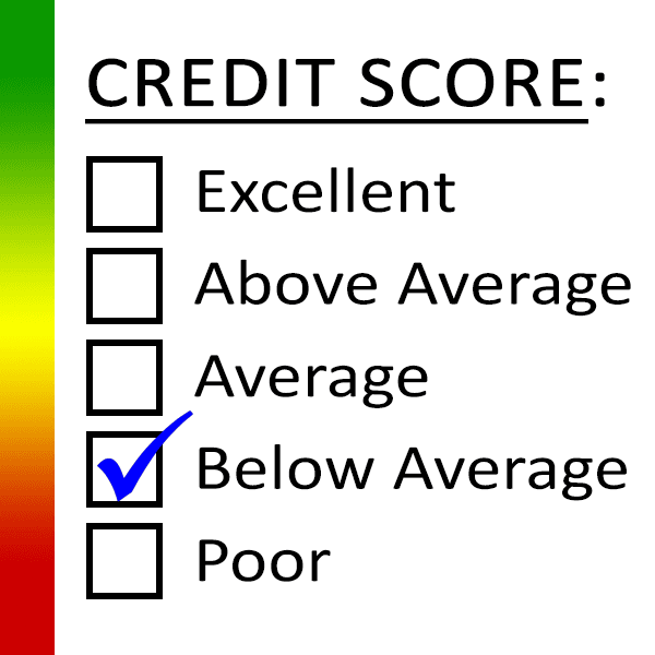 Beware Of Bad Credit Mortgage Lenders In Canada: 580 Credit Score Va Home Loan