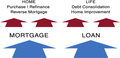 home loan and mortgage services graphic